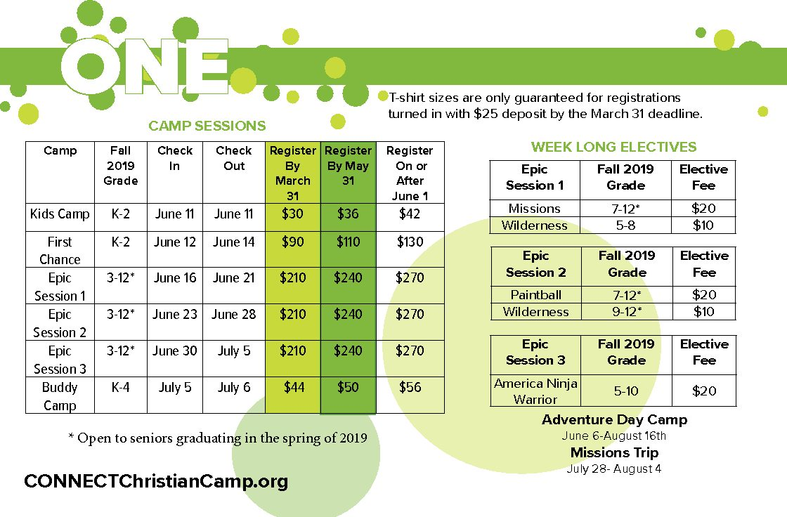 Camp Registration Cost Chart